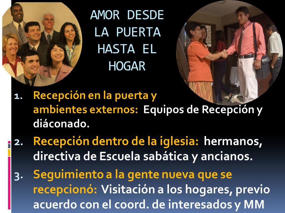 AMOR DESDE LA PUERTA HASTA EL HOGAR
