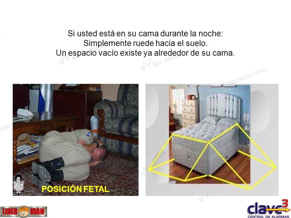 Si usted está en su cama durante la noche: Simplemente ruede hacia el suelo. Un espacio vacío existe ya alrededor de su cama.