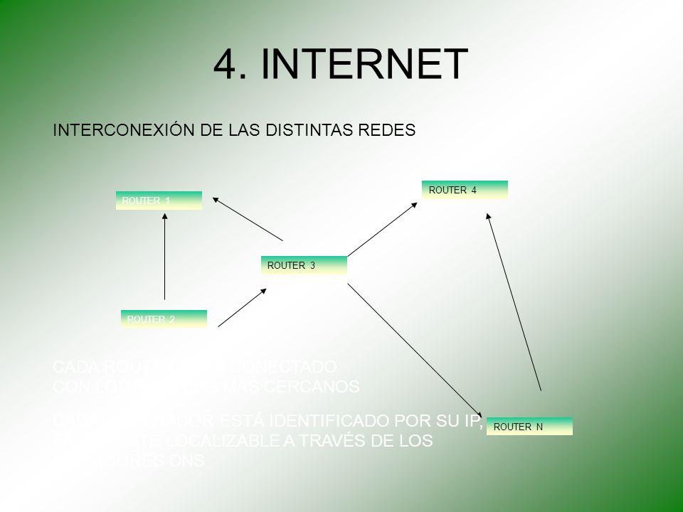 4. INTERNET INTERCONEXIÓN DE LAS DISTINTAS REDES