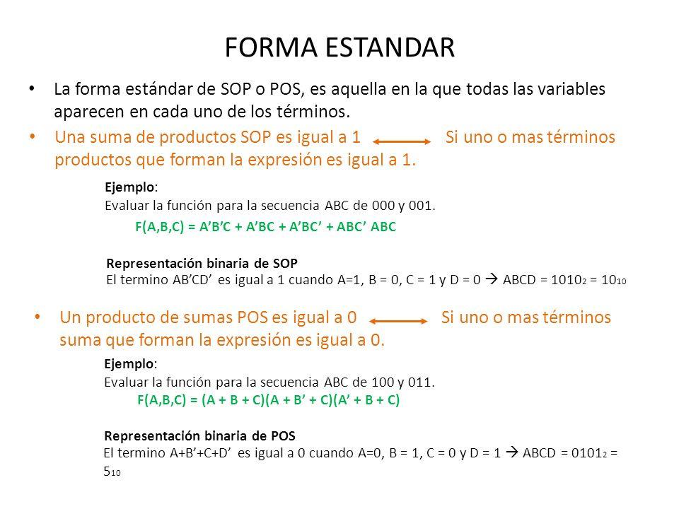 FORMA ESTANDAR La forma estándar de SOP o POS, es aquella en la que todas las variables aparecen en cada uno de los términos.