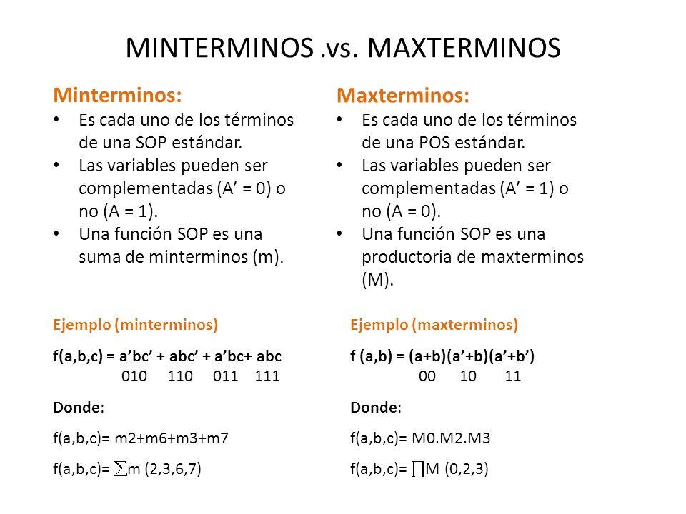 MINTERMINOS .vs. MAXTERMINOS