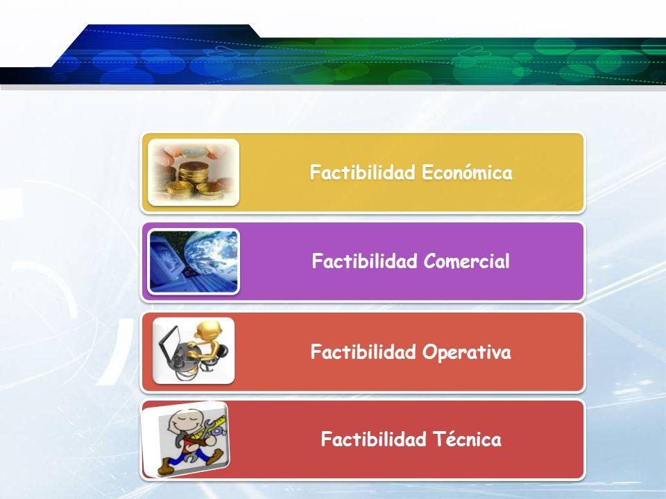 Factibilidad Económica Factibilidad Comercial Factibilidad Operativa
