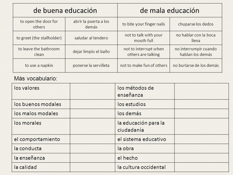 de buena educación de mala educación Más vocabulario: los valores