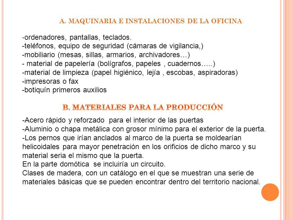 B. MATERIALES PARA LA PRODUCCIÓN