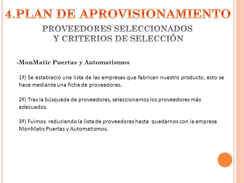 4.PLAN DE APROVISIONAMIENTO