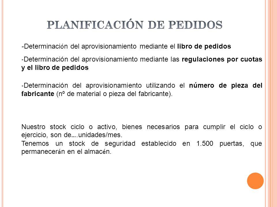 PLANIFICACIÓN DE PEDIDOS