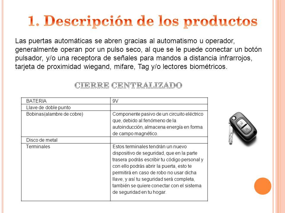 1. Descripción de los productos