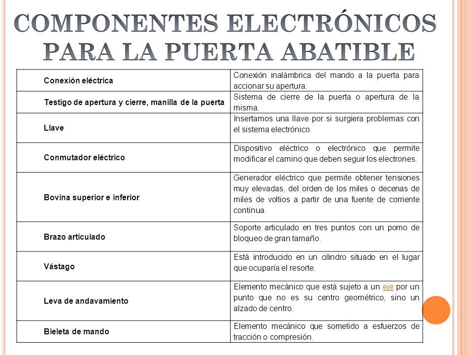 COMPONENTES ELECTRÓNICOS PARA LA PUERTA ABATIBLE
