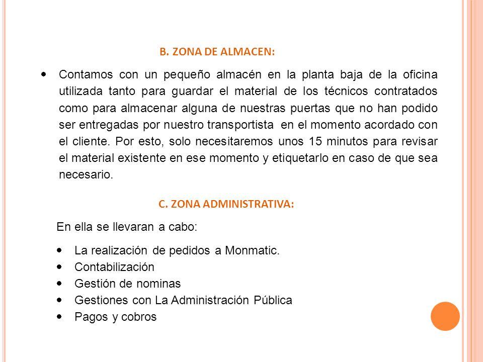 B. ZONA DE ALMACEN: