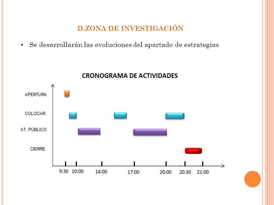 D.ZONA DE INVESTIGACIÓN