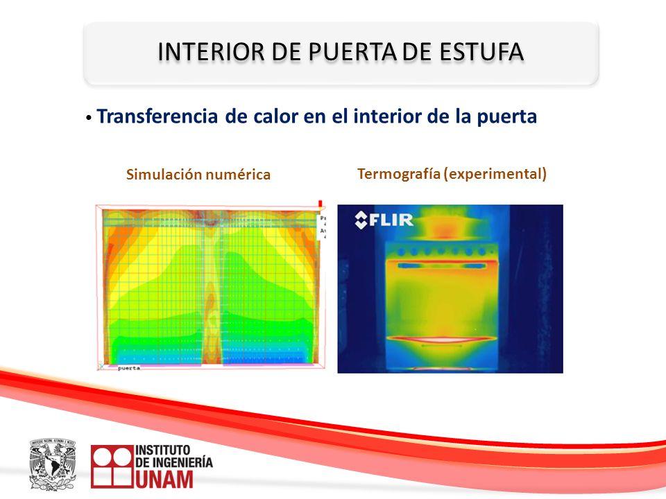 Termografía (experimental)