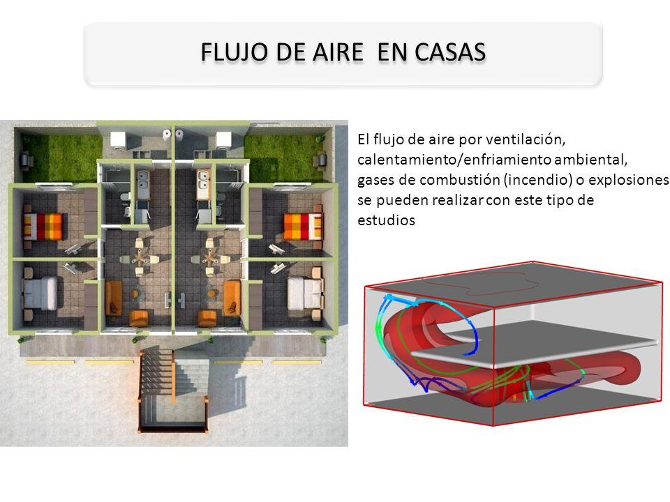 FLUJO DE AIRE EN CASAS El flujo de aire por ventilación,