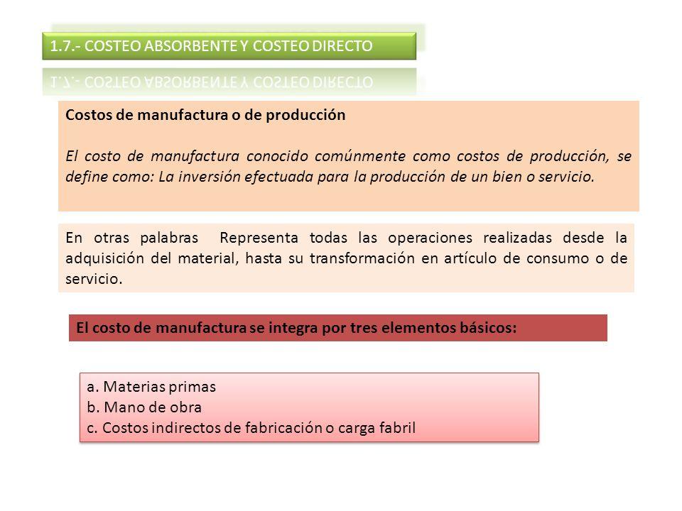 1.7.- COSTEO ABSORBENTE Y COSTEO DIRECTO