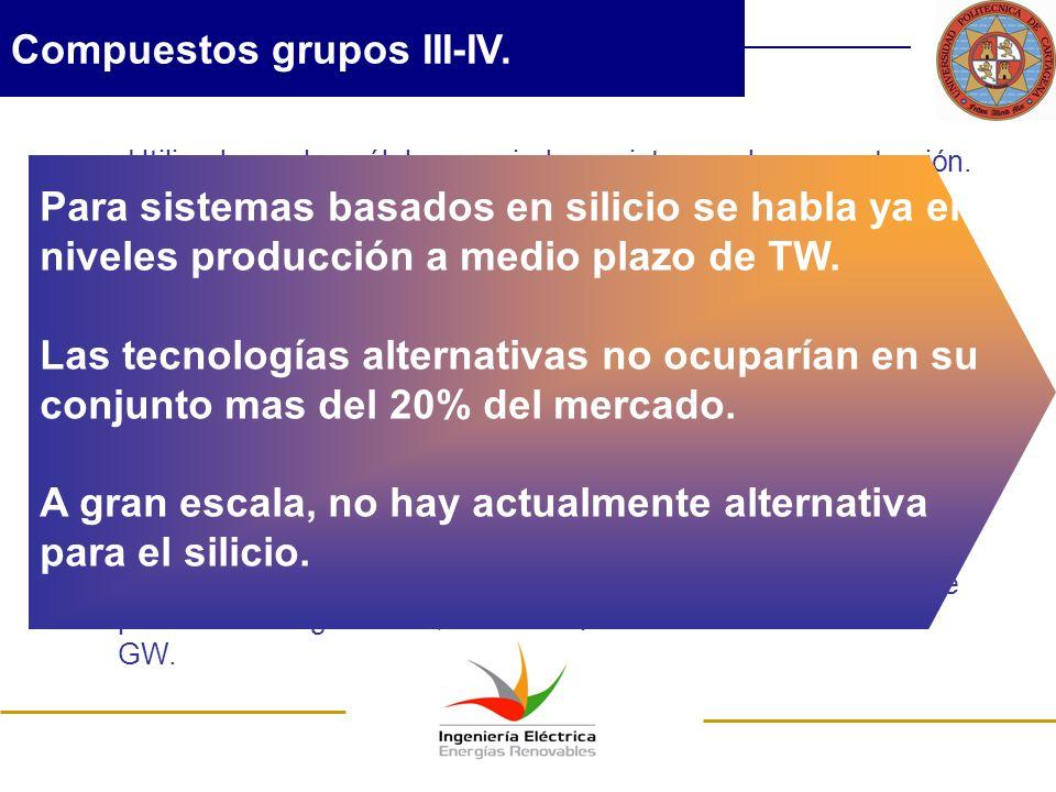 Compuestos grupos III-IV.