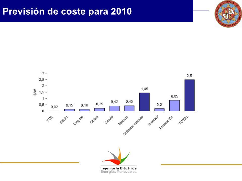 Previsión de coste para 2010