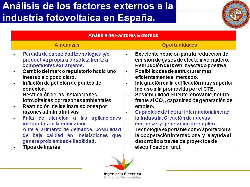 Análisis de Factores Externos