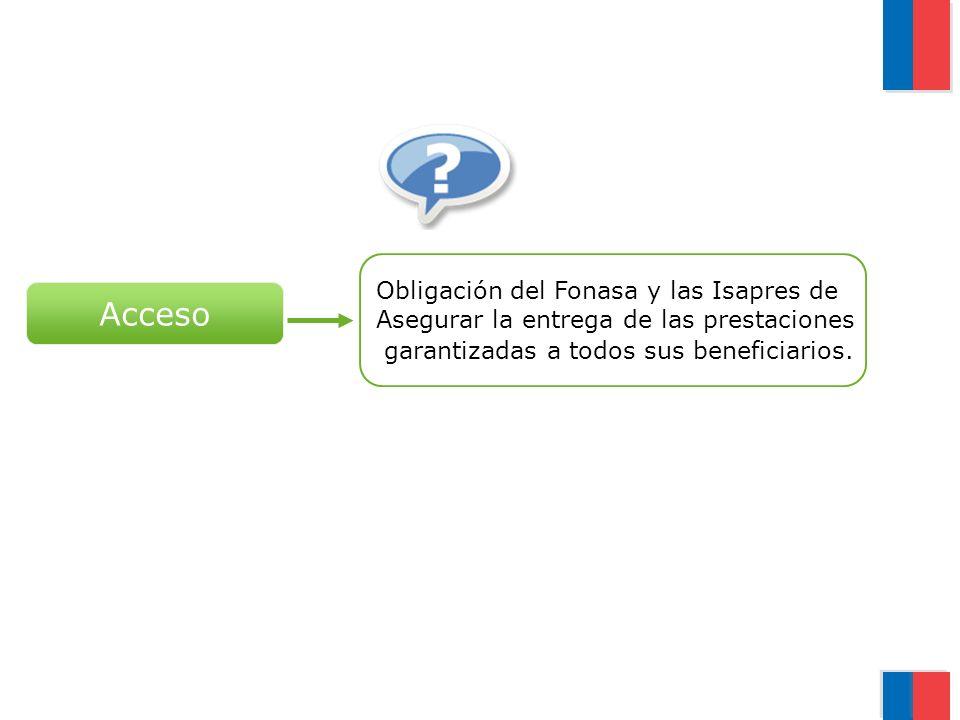 Acceso Obligación del Fonasa y las Isapres de