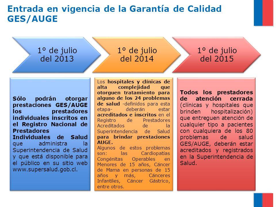 Entrada en vigencia de la Garantía de Calidad GES/AUGE