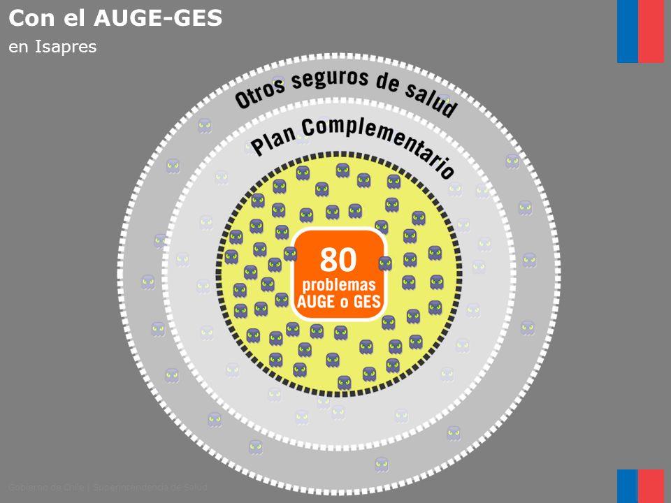 80 Con el AUGE-GES en Isapres