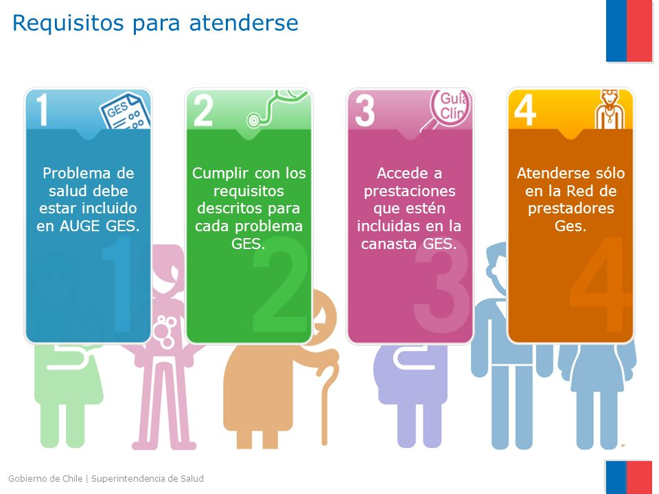 Requisitos para atenderse
