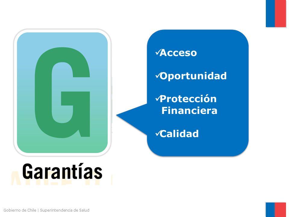 Acceso Oportunidad Protección Financiera Calidad