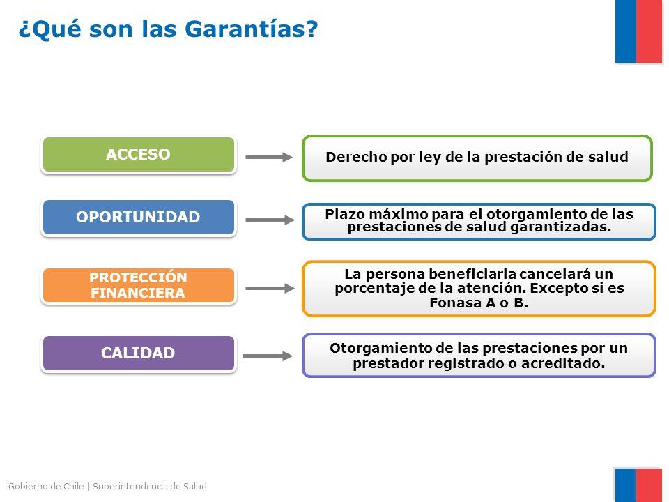 Derecho por ley de la prestación de salud PROTECCIÓN FINANCIERA