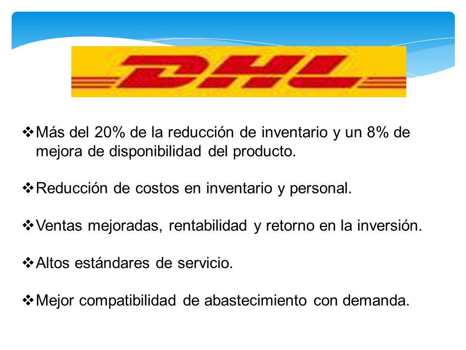 Más del 20% de la reducción de inventario y un 8% de mejora de disponibilidad del producto.