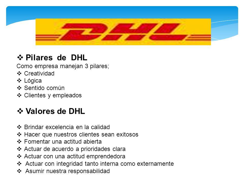 Pilares de DHL Valores de DHL Como empresa manejan 3 pilares;