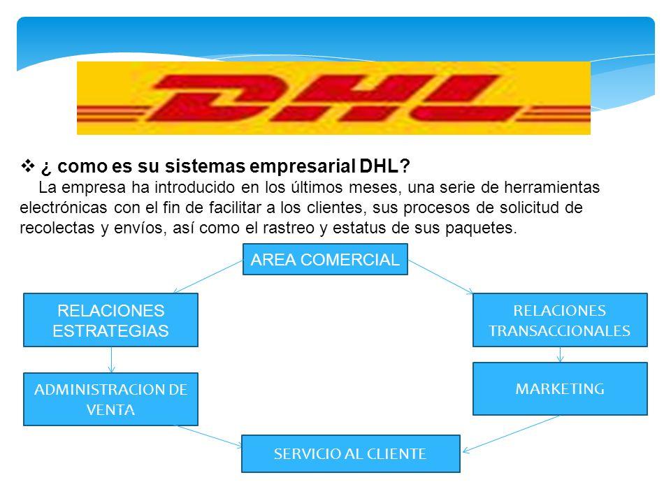 ¿ como es su sistemas empresarial DHL