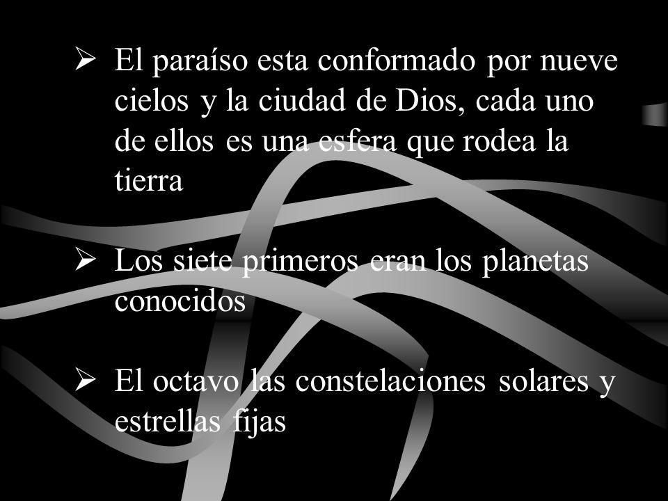 El paraíso esta conformado por nueve cielos y la ciudad de Dios, cada uno de ellos es una esfera que rodea la tierra