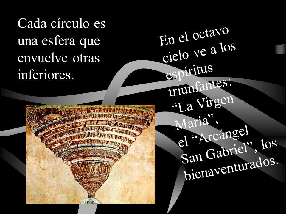 Cada círculo es una esfera que envuelve otras inferiores.
