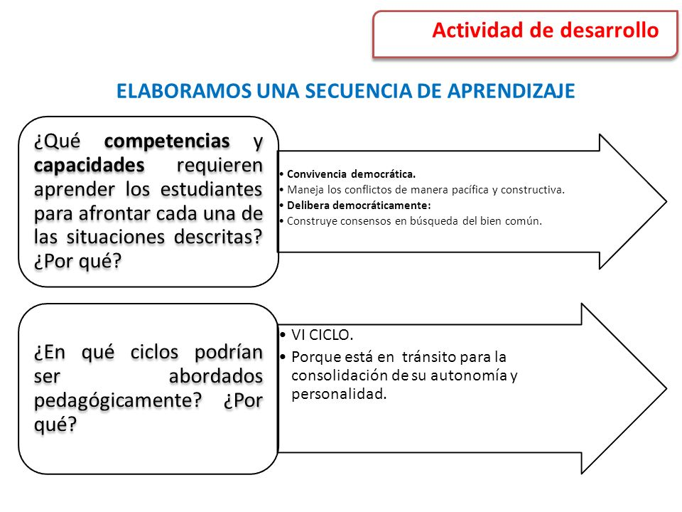 ELABORAMOS UNA SECUENCIA DE APRENDIZAJE