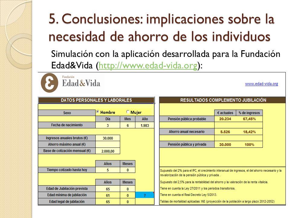 5. Conclusiones: implicaciones sobre la necesidad de ahorro de los individuos