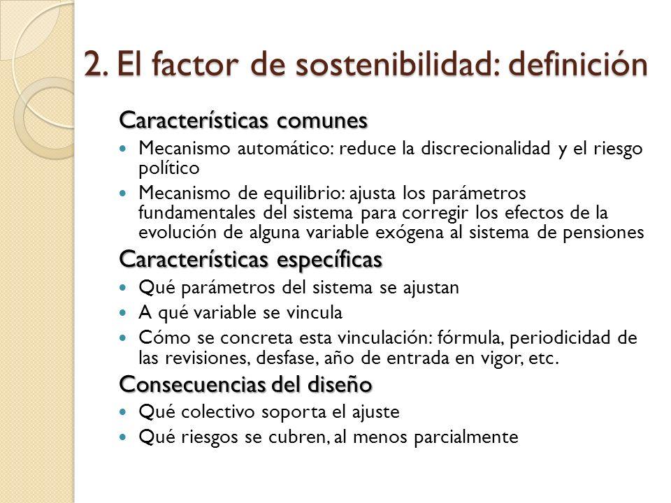 2. El factor de sostenibilidad: definición