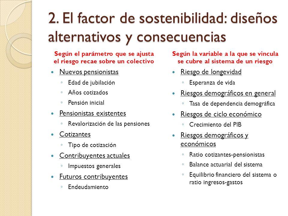 2. El factor de sostenibilidad: diseños alternativos y consecuencias