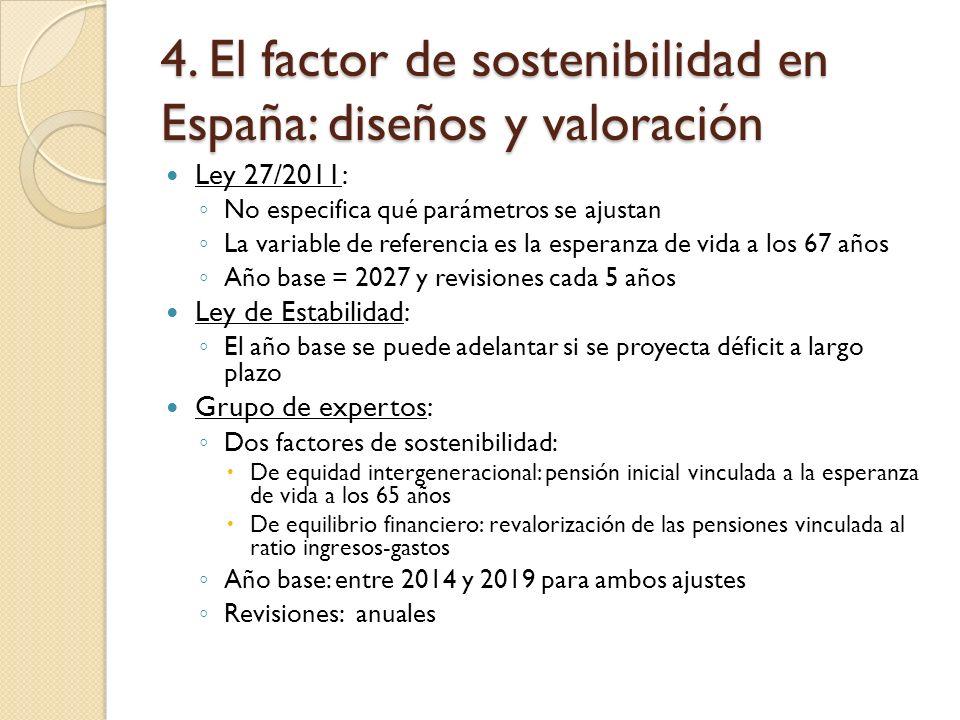 4. El factor de sostenibilidad en España: diseños y valoración