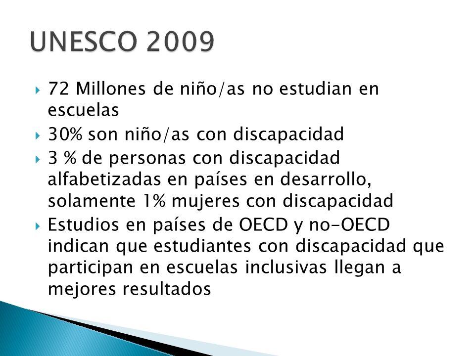 UNESCO 2009 72 Millones de niño/as no estudian en escuelas
