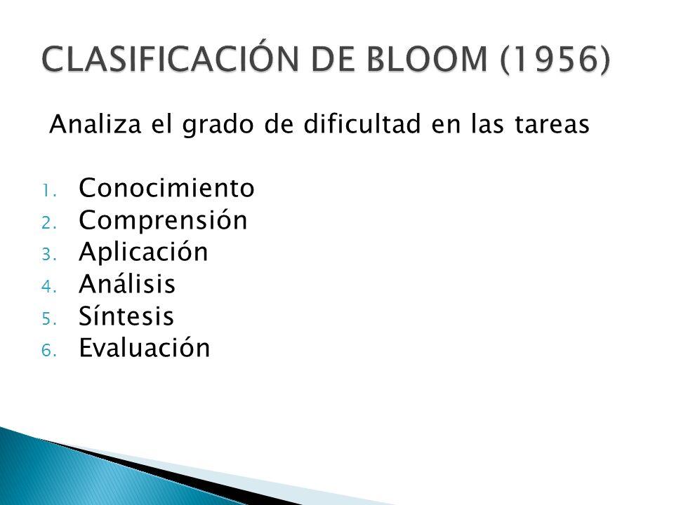 CLASIFICACIÓN DE BLOOM (1956)
