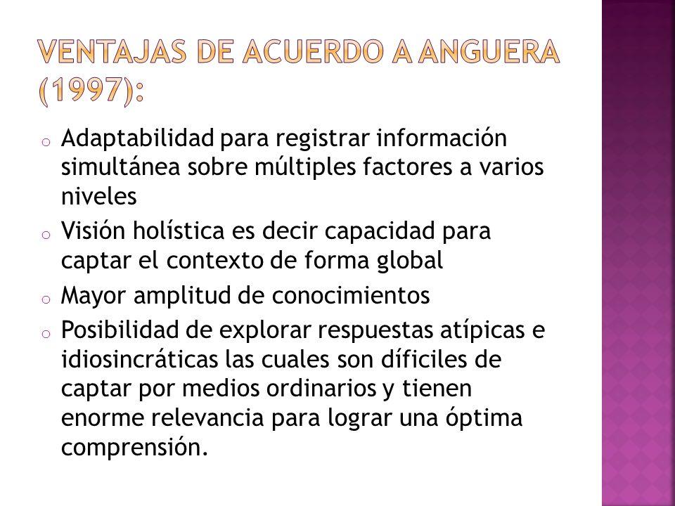 Ventajas de acuerdo a anguera (1997):
