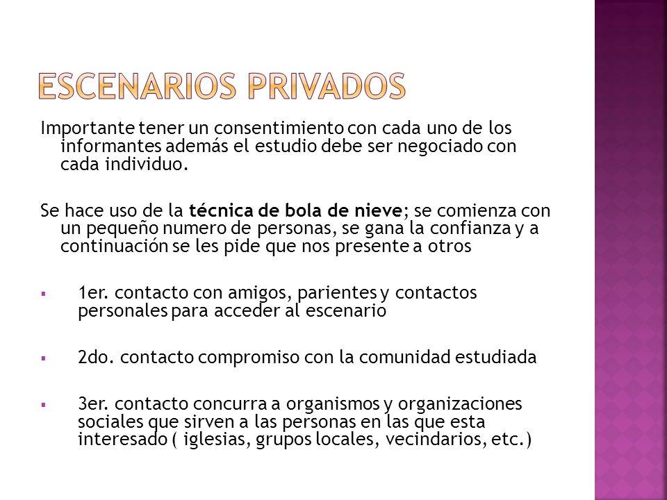 Escenarios privados Importante tener un consentimiento con cada uno de los informantes además el estudio debe ser negociado con cada individuo.