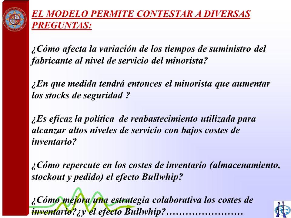 EL MODELO PERMITE CONTESTAR A DIVERSAS PREGUNTAS: