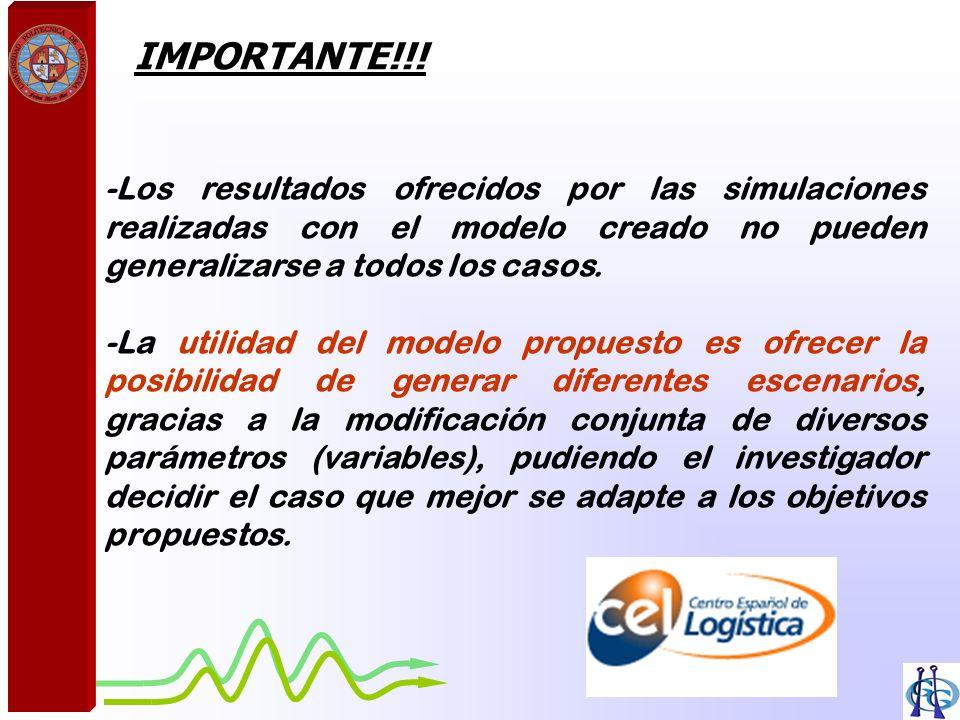 IMPORTANTE!!! -Los resultados ofrecidos por las simulaciones realizadas con el modelo creado no pueden generalizarse a todos los casos.