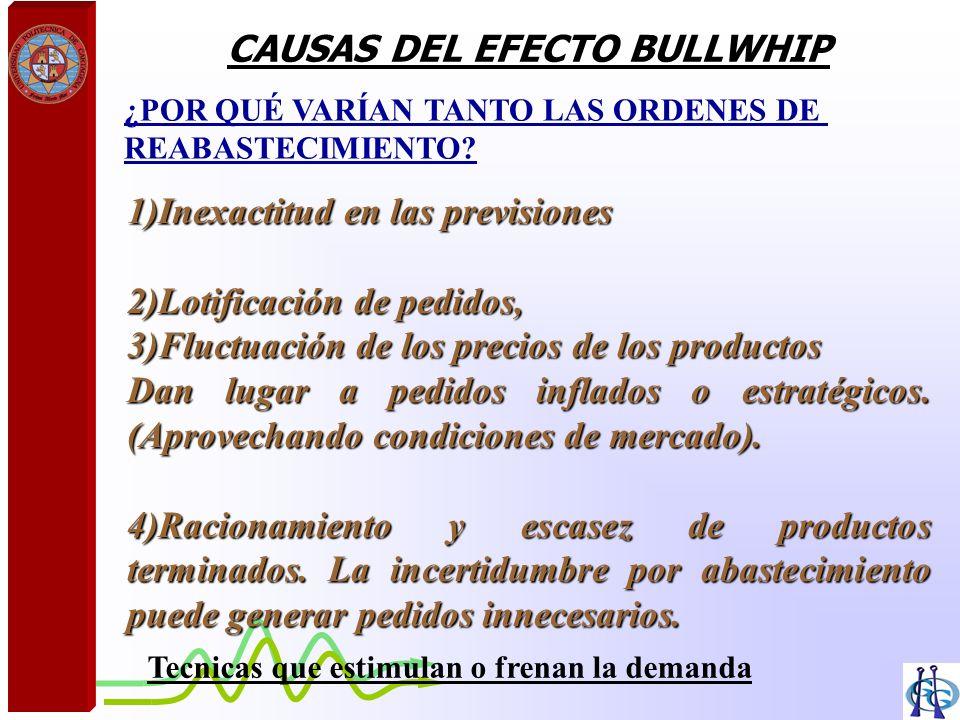 CAUSAS DEL EFECTO BULLWHIP