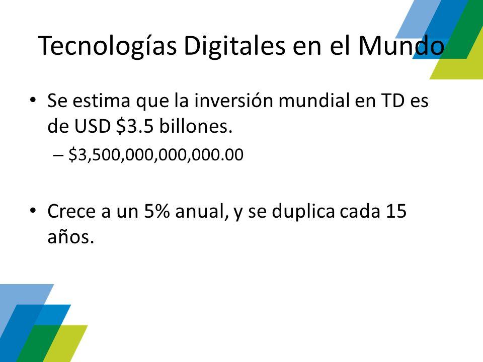 Tecnologías Digitales en el Mundo