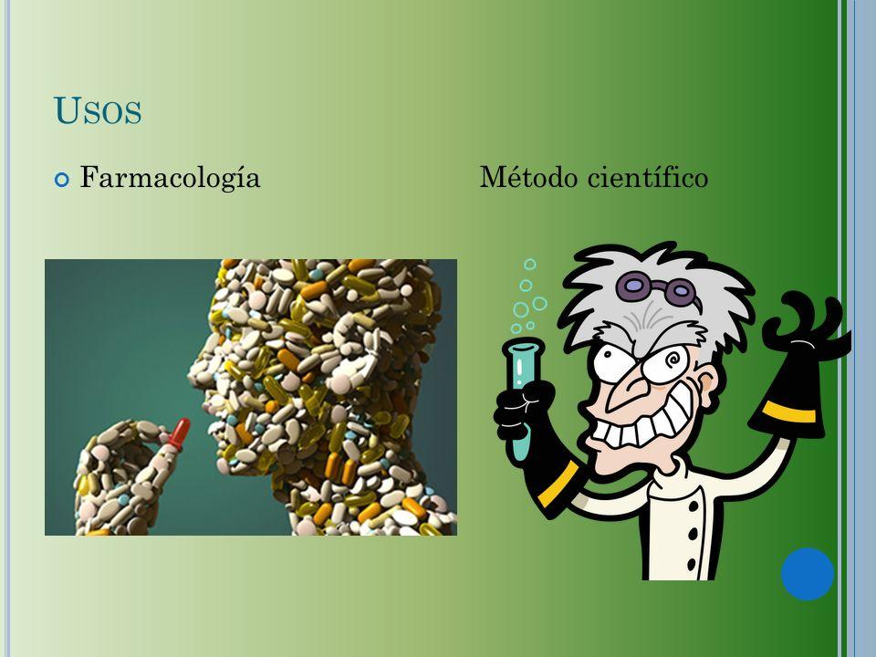 Usos Farmacología Método científico