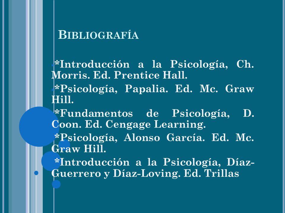Bibliografía *Introducción a la Psicología, Ch. Morris. Ed. Prentice Hall. *Psicología, Papalia. Ed. Mc. Graw Hill.