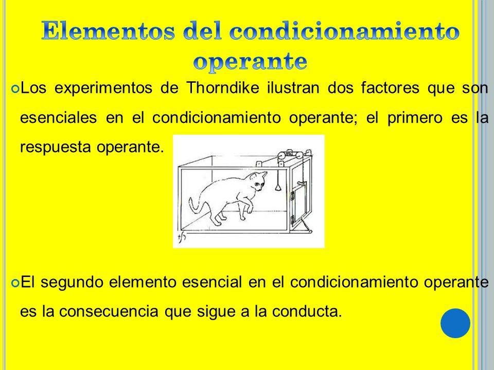 Elementos del condicionamiento operante