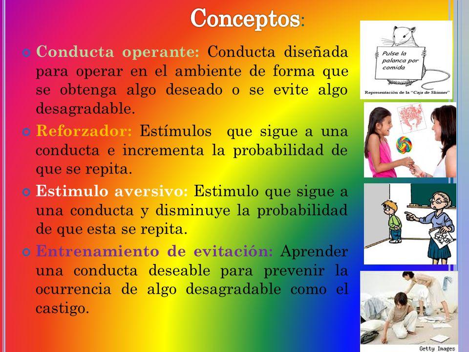 Conceptos: Conducta operante: Conducta diseñada para operar en el ambiente de forma que se obtenga algo deseado o se evite algo desagradable.
