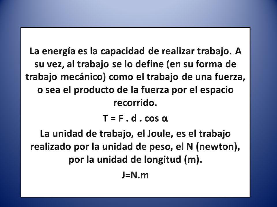 La energía es la capacidad de realizar trabajo