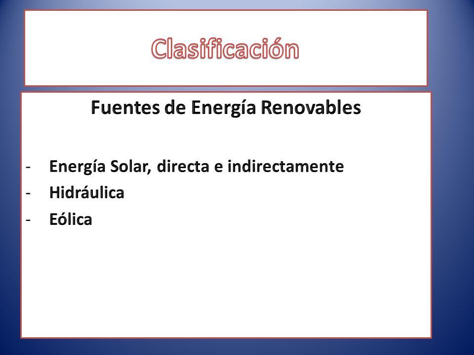 Fuentes de Energía Renovables